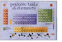 Periodic Table Posters / Molecular Model Set